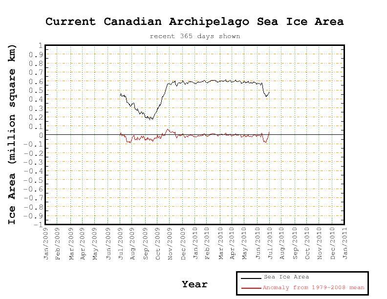 CanadianArchipelago.region.12