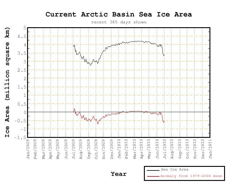 ArcticBasin.region.1
