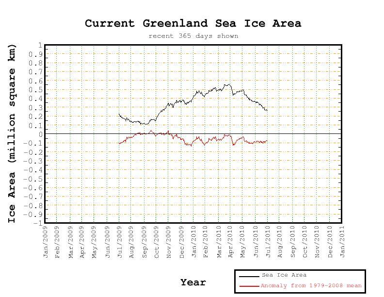 Greenland.region.5