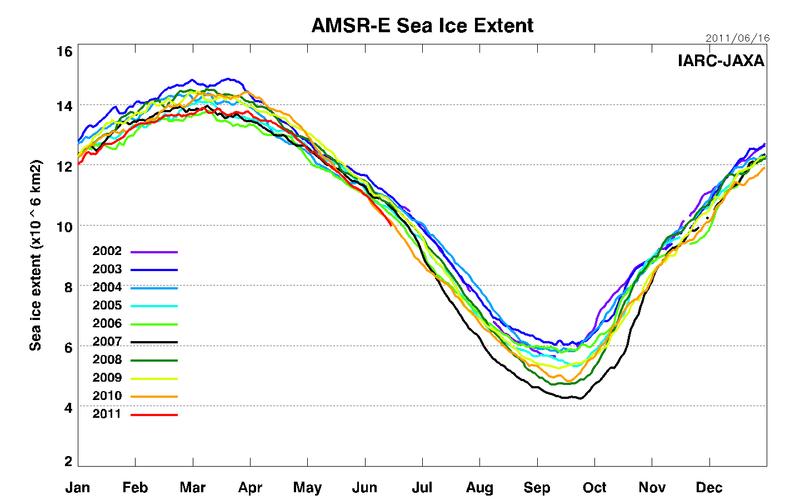 AMSRE_Sea_Ice_Extent_L