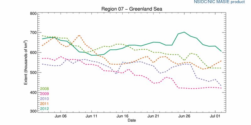 R07_Greenland_Sea_ts