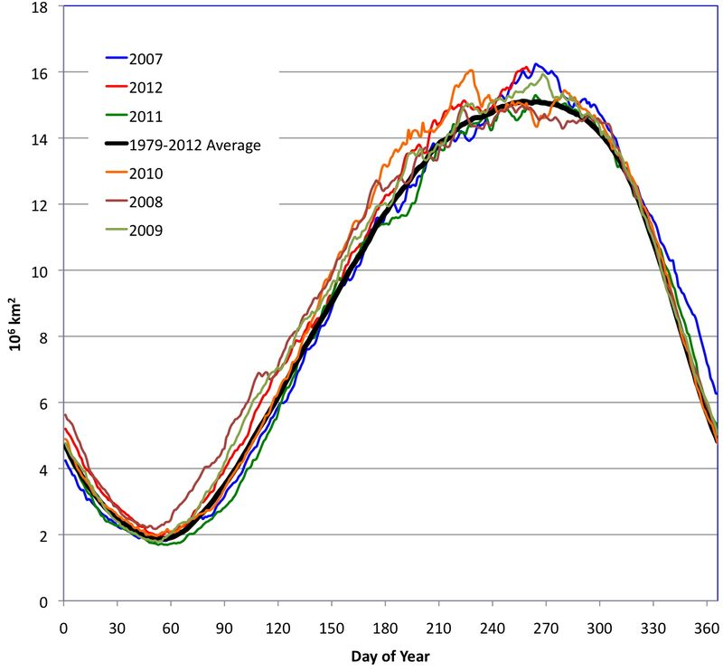 Antarctic_Ice_last-6-years