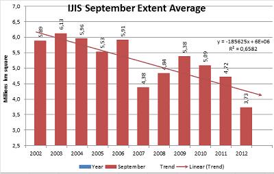 IJIS_Month_September