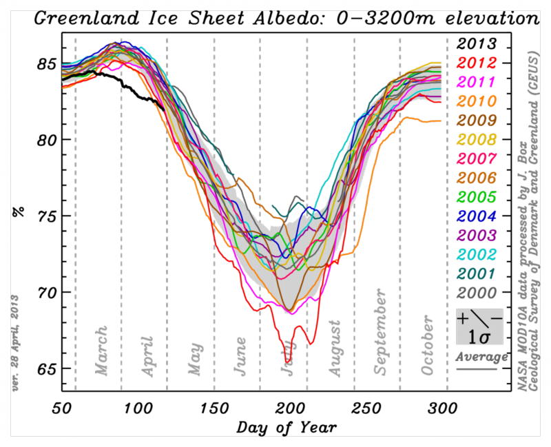 0-3200m_Greenland_Ice_Sheet_Reflectivity_Byrd_Polar_Research_Center-1024x831