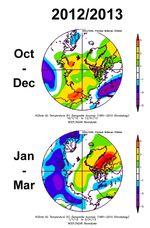 Greenlandtemps2012-2013