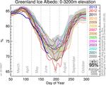 0-3200m_Greenland_Ice_Sheet_Reflectivity