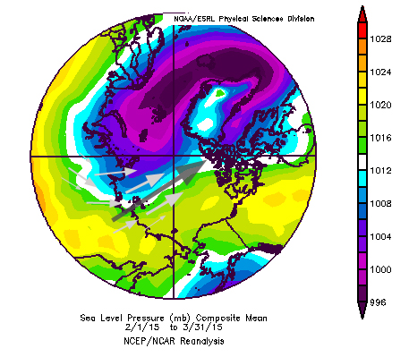 Winds feb-mar 2015