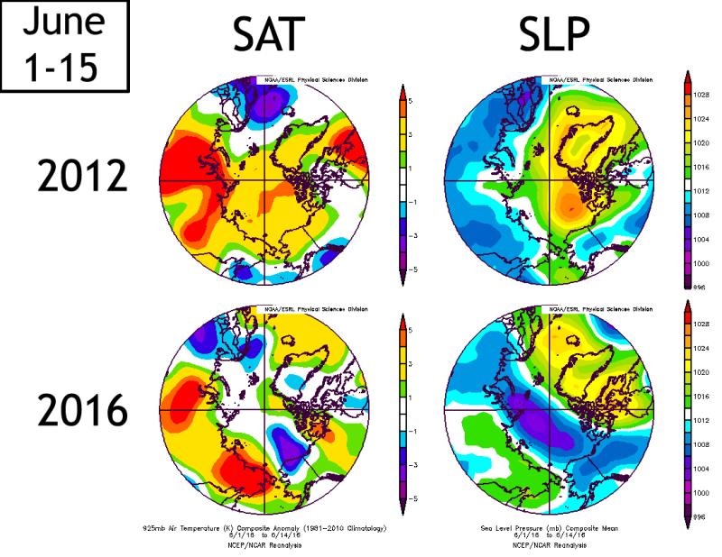 SAT-SLP June 1-15 2012 vs 2016