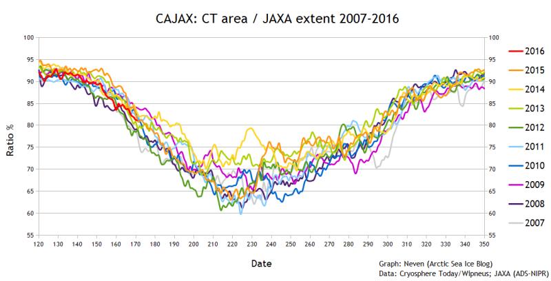 CAJAX 20160620