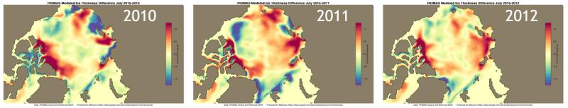 Comparison 2010-2011-2012