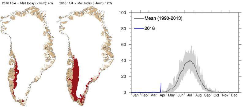 Greenland melt 20160411