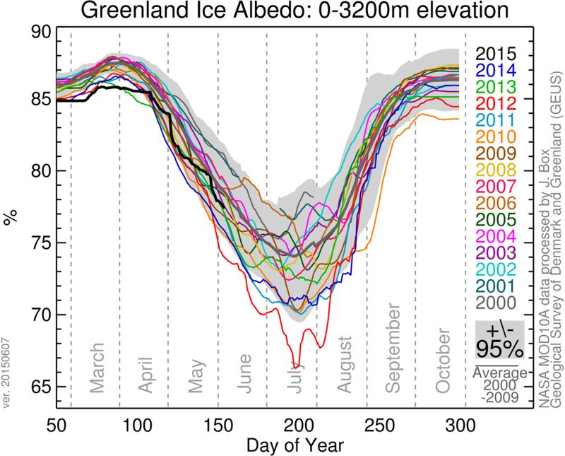 0-3200m_Greenland_Ice_Sheet_Reflectivity-1024x825