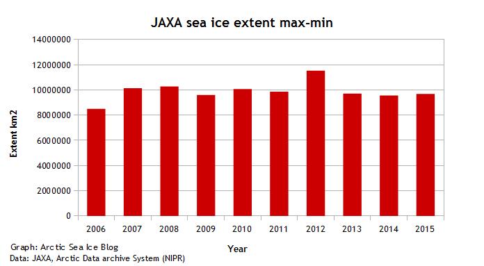 JAXA SIE max-min