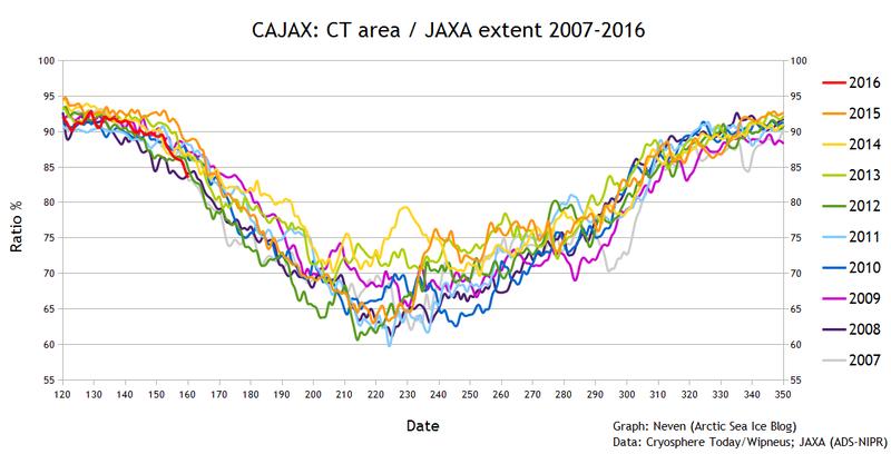 CAJAX 20160609