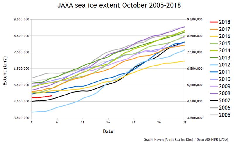 JAXA SIE 20181005