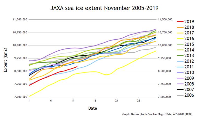 JAXA 20191112