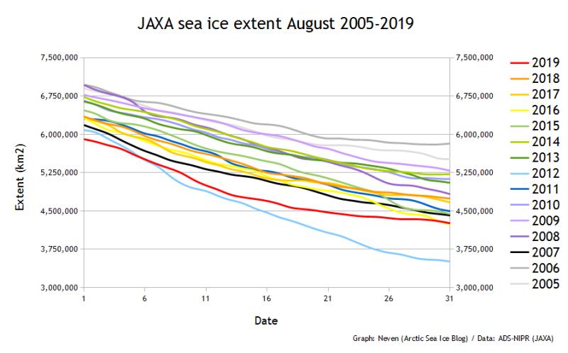 JAXA SIE 20190831